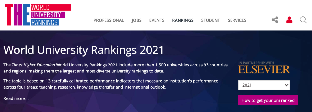 THE WORLD UNIVERSITY RANKINGS 2021.png